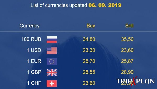 Best Currency Exchange Rates In Prague